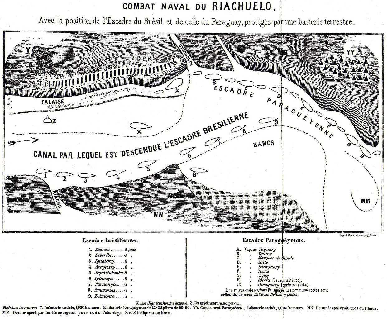 Battle of Riachuelo: Position of Braziian and Paraguayan Squadrons