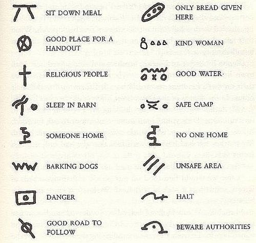 Hobo signs from the Great Depression